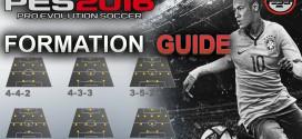 PES Formation Tutorial