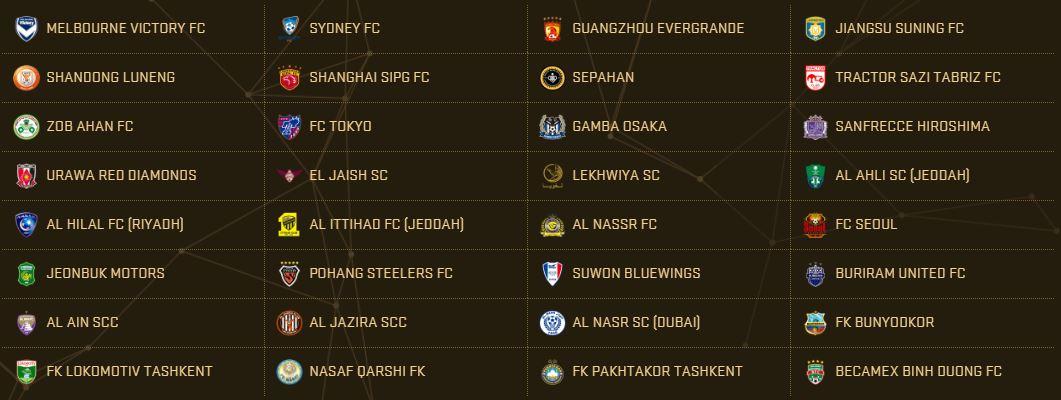 PES 2017 Teams - AFC Champions League