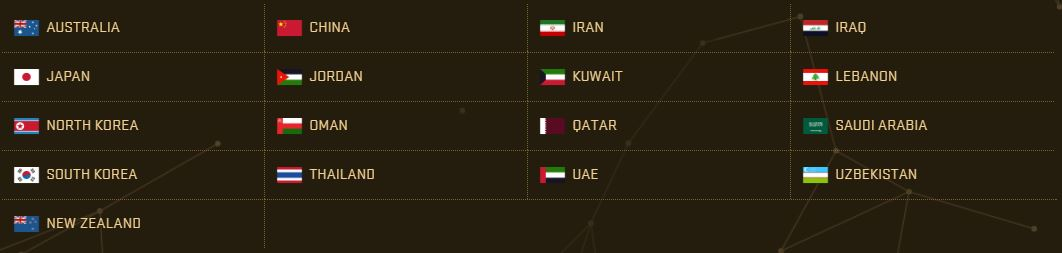 PES 2017 Teams - Asia Oceania