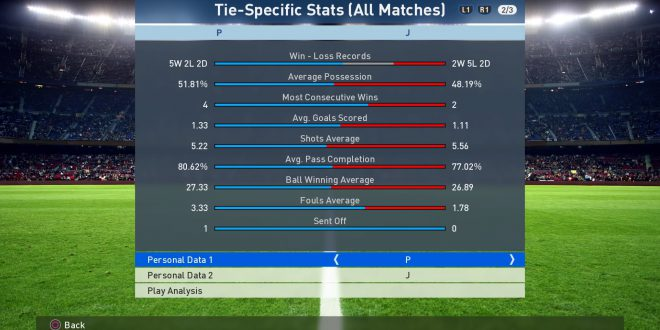 PES 2017 Versus Mode - Overall Stats