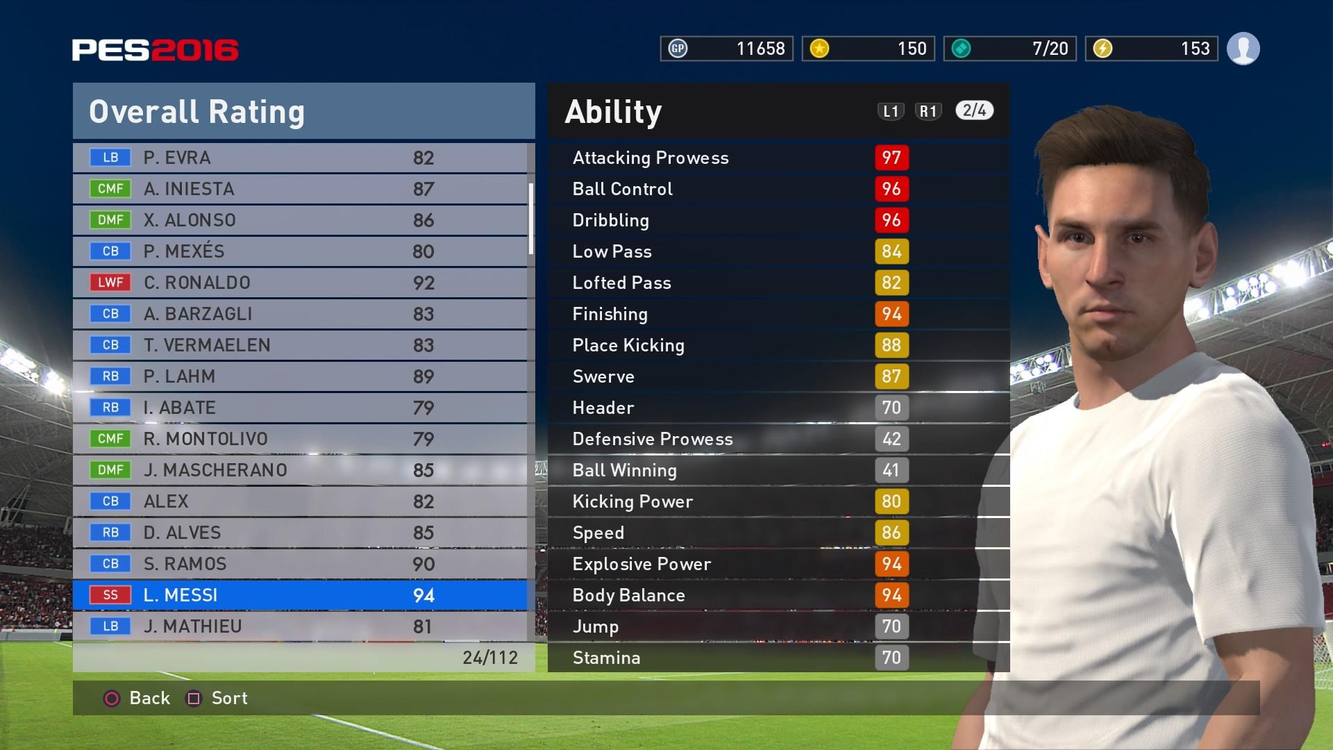 Messi Statistics