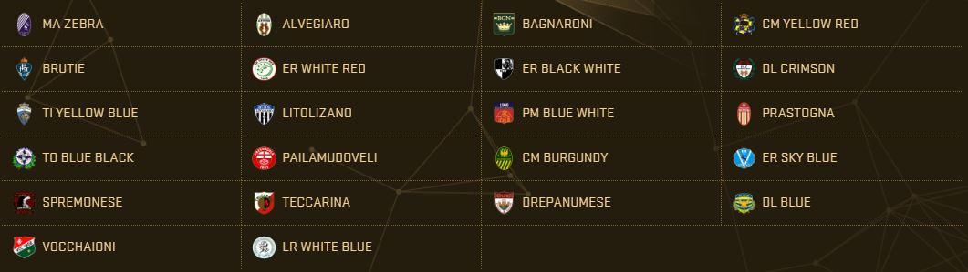 PES 2017 Teams - Serie B