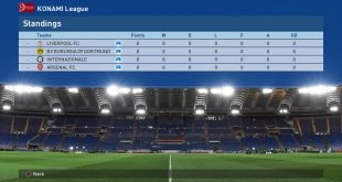 Custom League PES 2017 - Standings